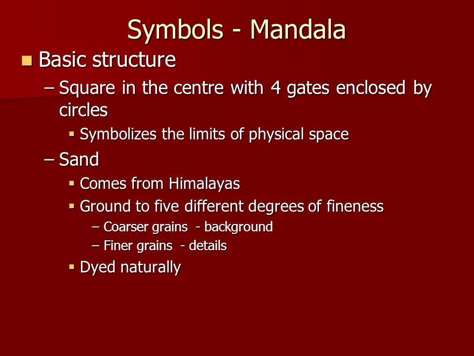 Symbols - Mandala Basic structure