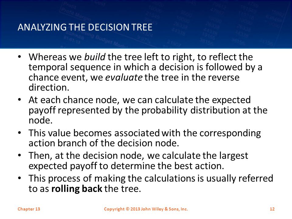 Analyzing the Decision Tree