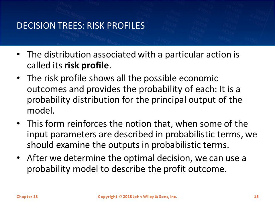 Decision Trees: Risk Profiles