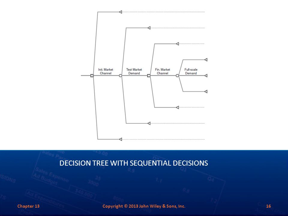 Decision Tree with Sequential Decisions