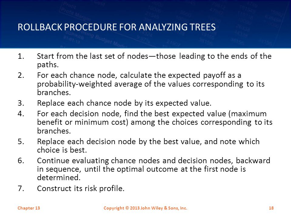Rollback Procedure for Analyzing Trees