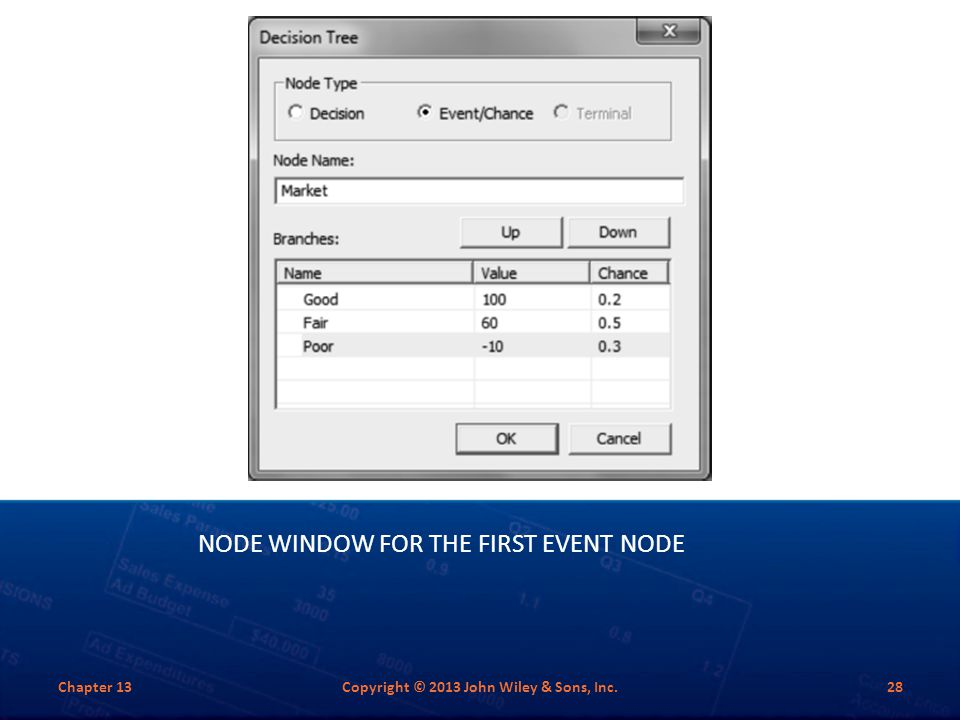 Node Window for the First Event Node