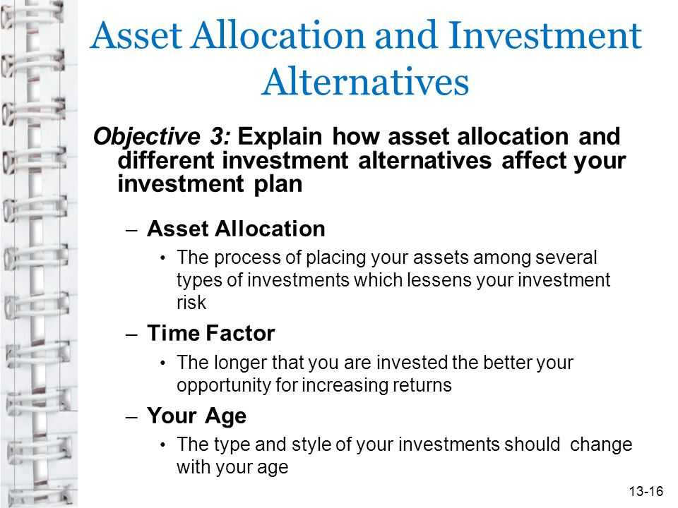 Asset Allocation and Investment Alternatives
