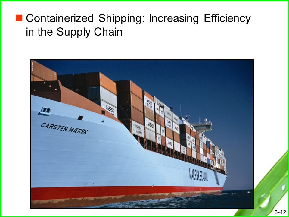 Containerized Shipping: Increasing Efficiency in the Supply Chain