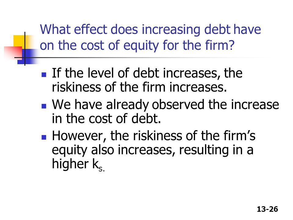 What effect does increasing debt have on the cost of equity for the firm
