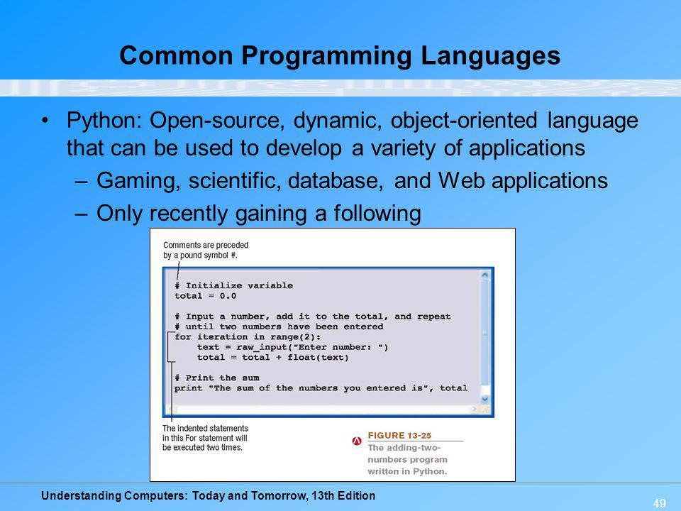Common Programming Languages
