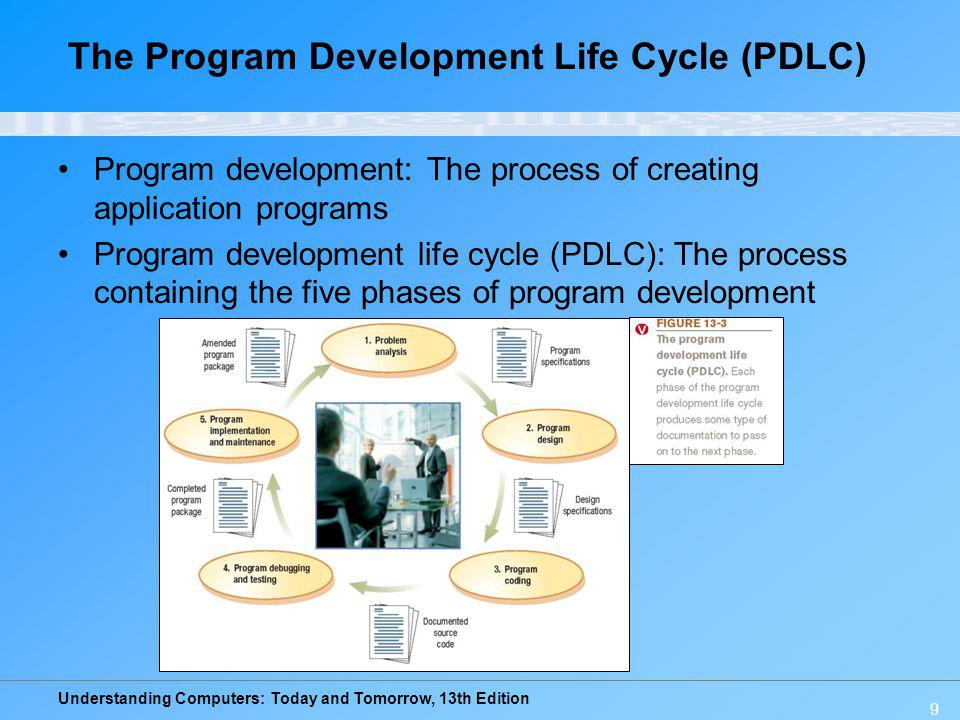 program development life cycle pdf