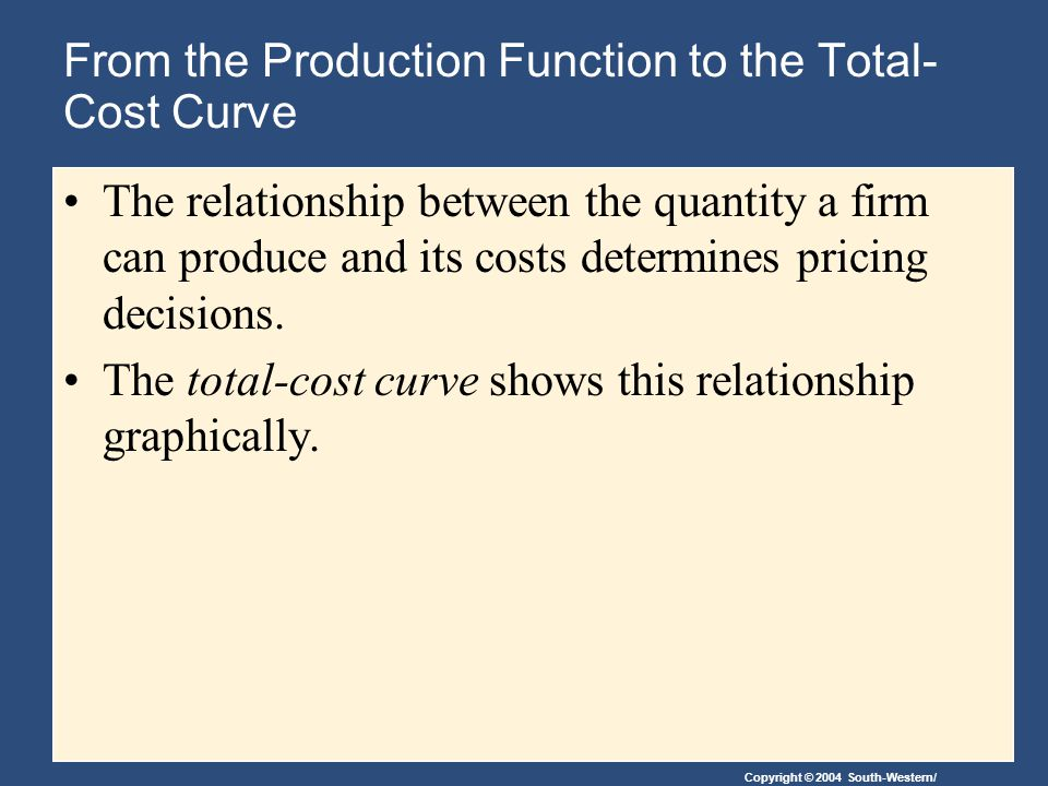 From the Production Function to the Total-Cost Curve