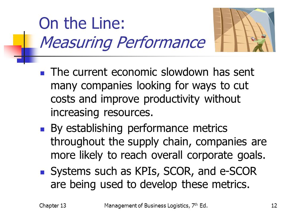 On the Line: Measuring Performance