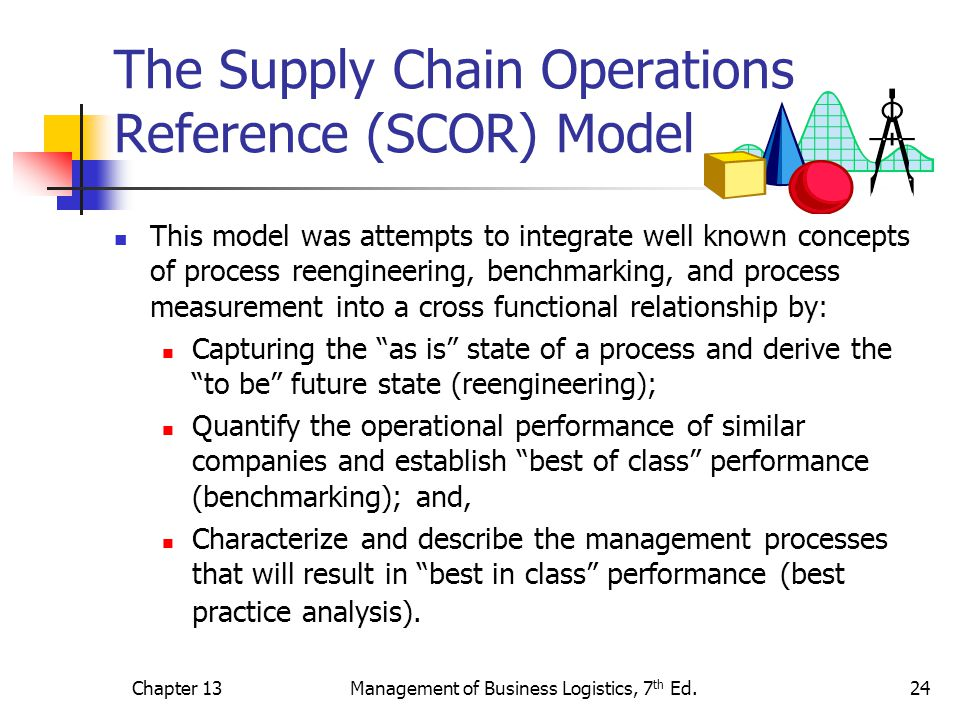 The Supply Chain Operations Reference (SCOR) Model