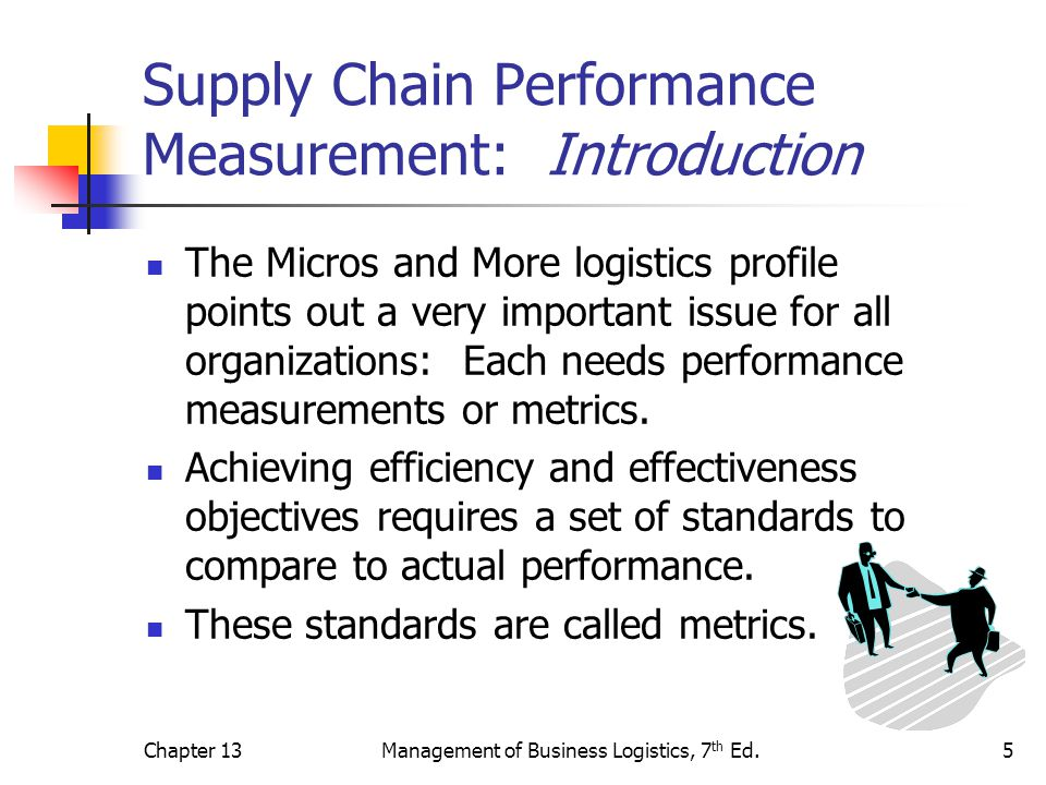 Supply Chain Performance Measurement: Introduction