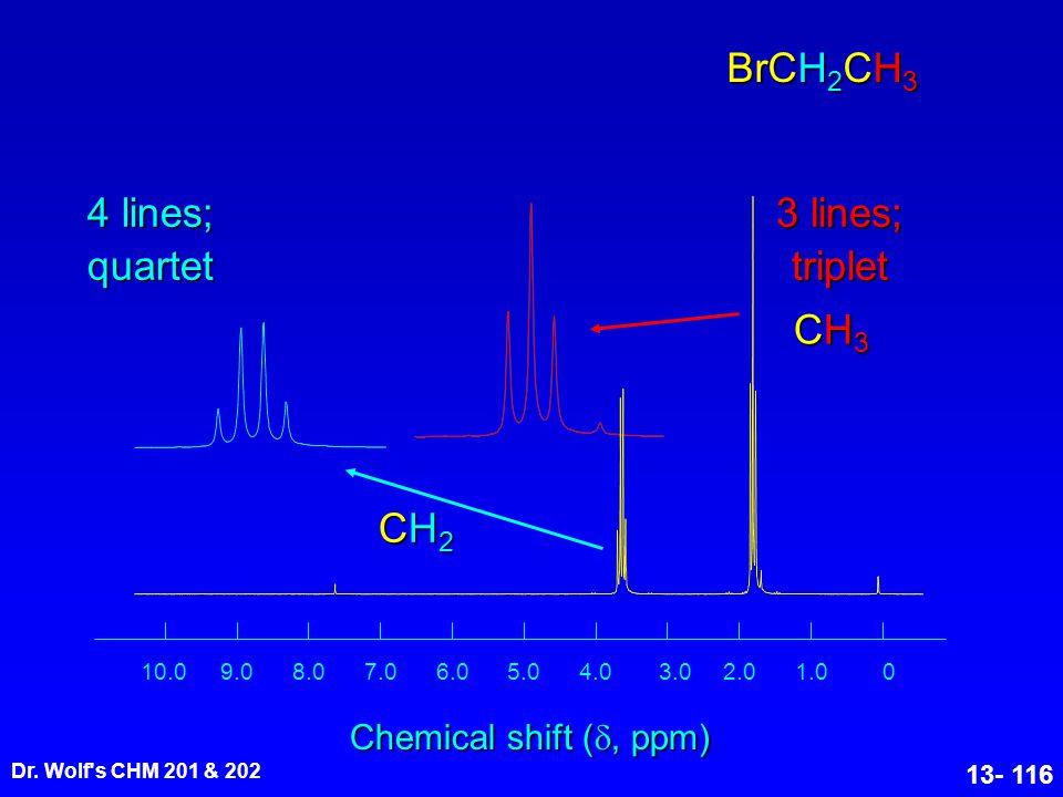 BrCH2CH3 4 lines; quartet 3 lines; triplet CH3 CH2