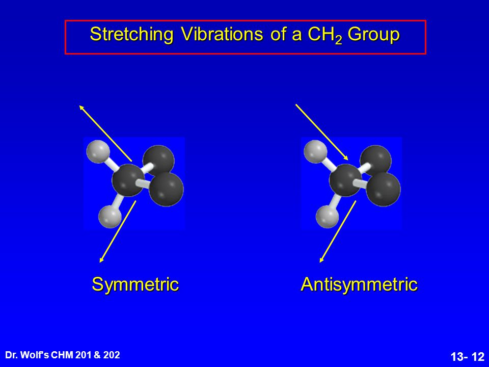 Stretching Vibrations of a CH2 Group