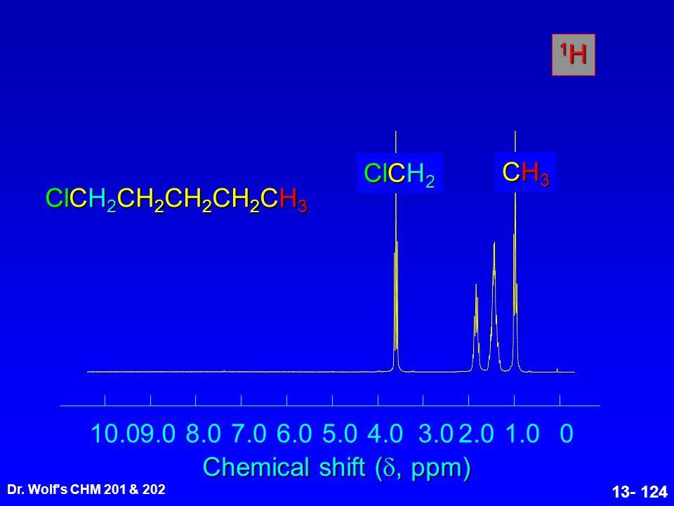 1H ClCH2. CH3. ClCH2CH2CH2CH2CH3. 1.0. 2.0. 3.0. 4.0. 5.0. 6.0. 7.0. 8.0. 9.0. 10.0. Chemical shift (, ppm)