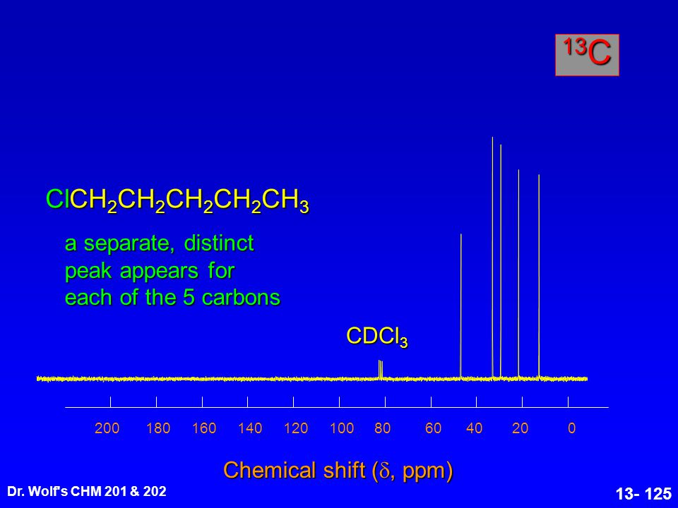13C ClCH2CH2CH2CH2CH3. a separate, distinct peak appears for each of the 5 carbons. CDCl3. 20. 40.