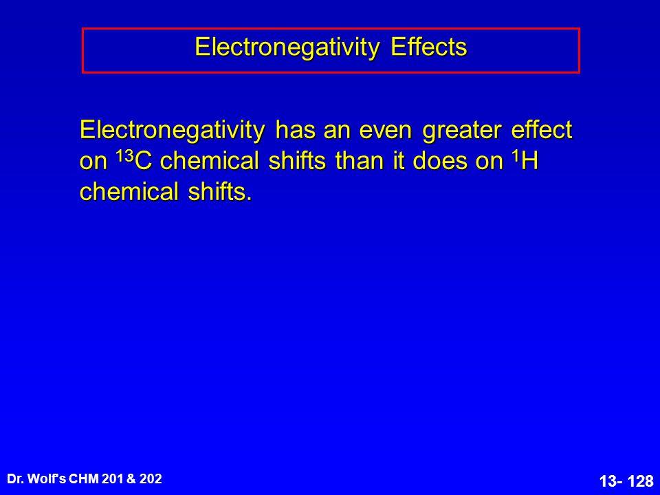 Electronegativity Effects