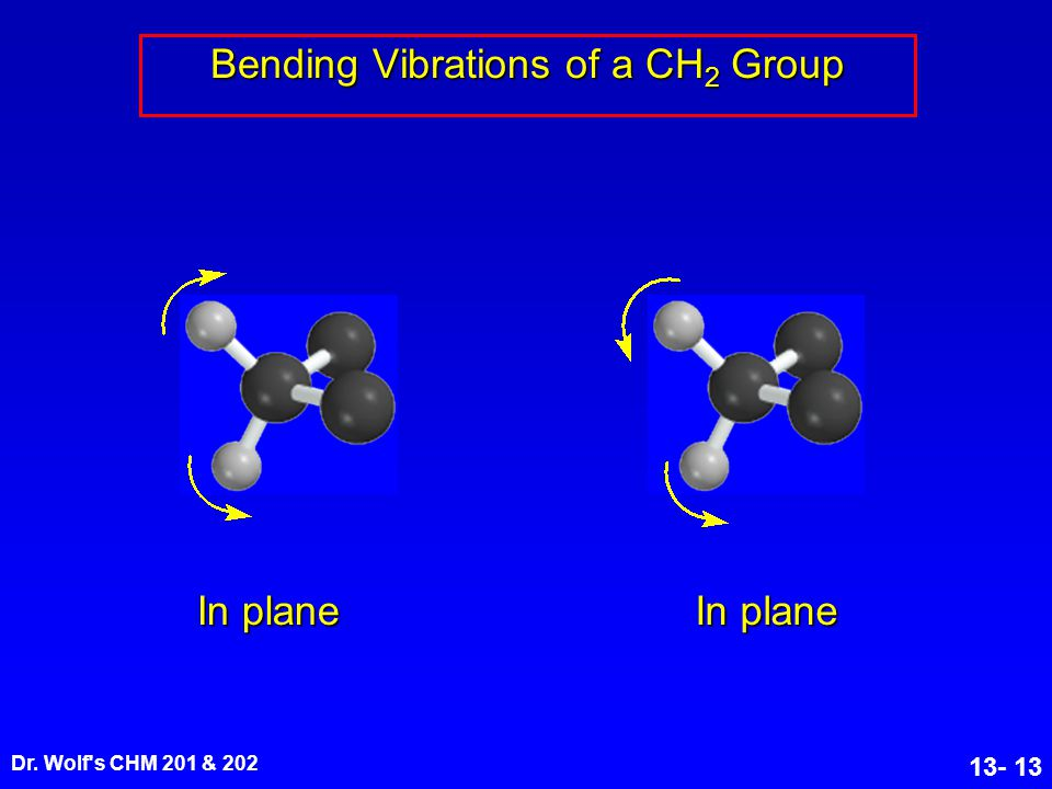 Bending Vibrations of a CH2 Group