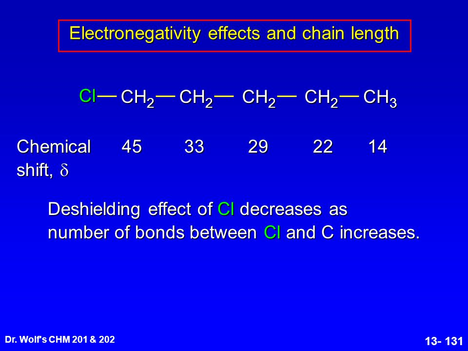 Electronegativity effects and chain length