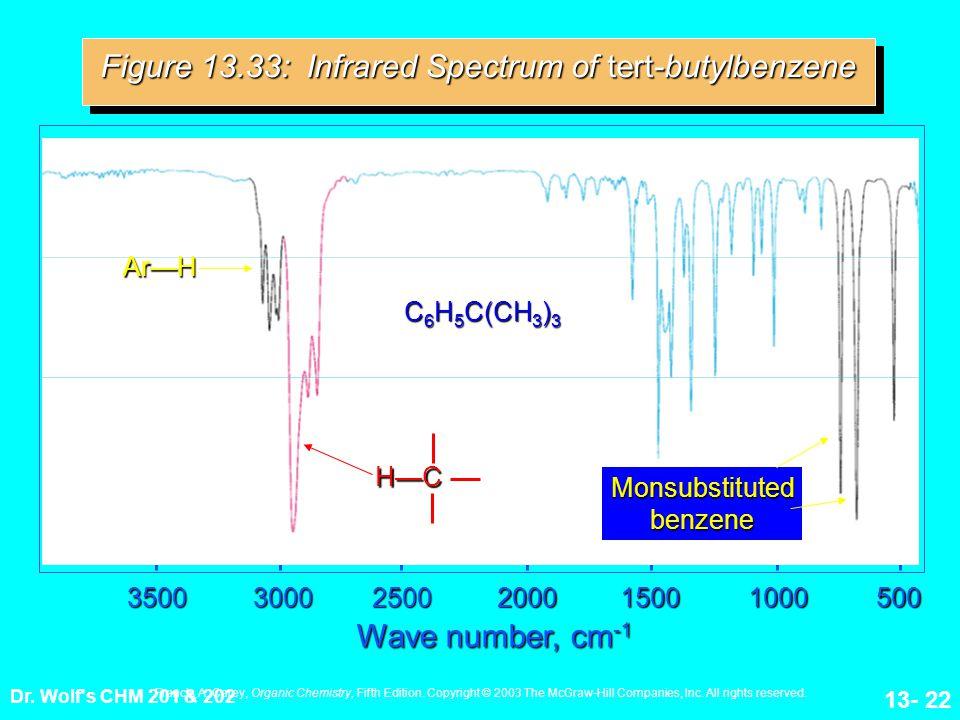 Figure 13.33: Infrared Spectrum of tert-butylbenzene