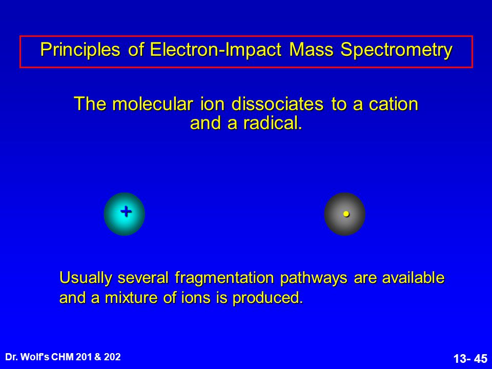 Principles of Electron-Impact Mass Spectrometry