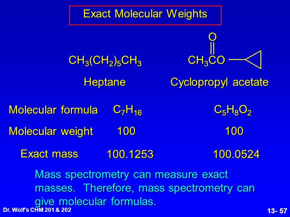 Exact Molecular Weights