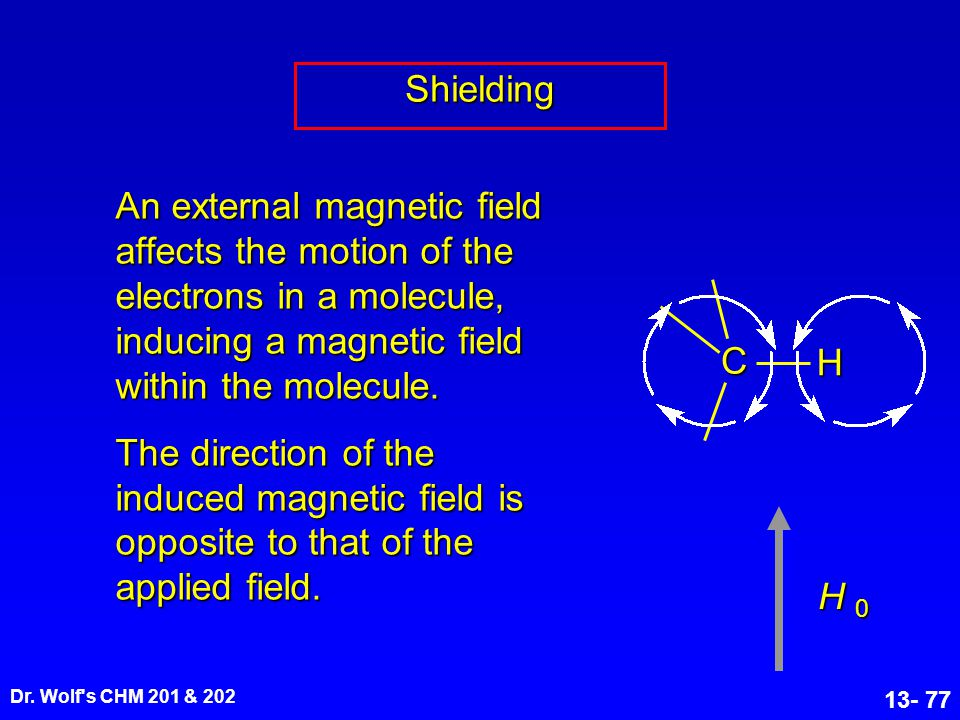 Shielding An external magnetic field affects the motion of the electrons in a molecule, inducing a magnetic field within the molecule.