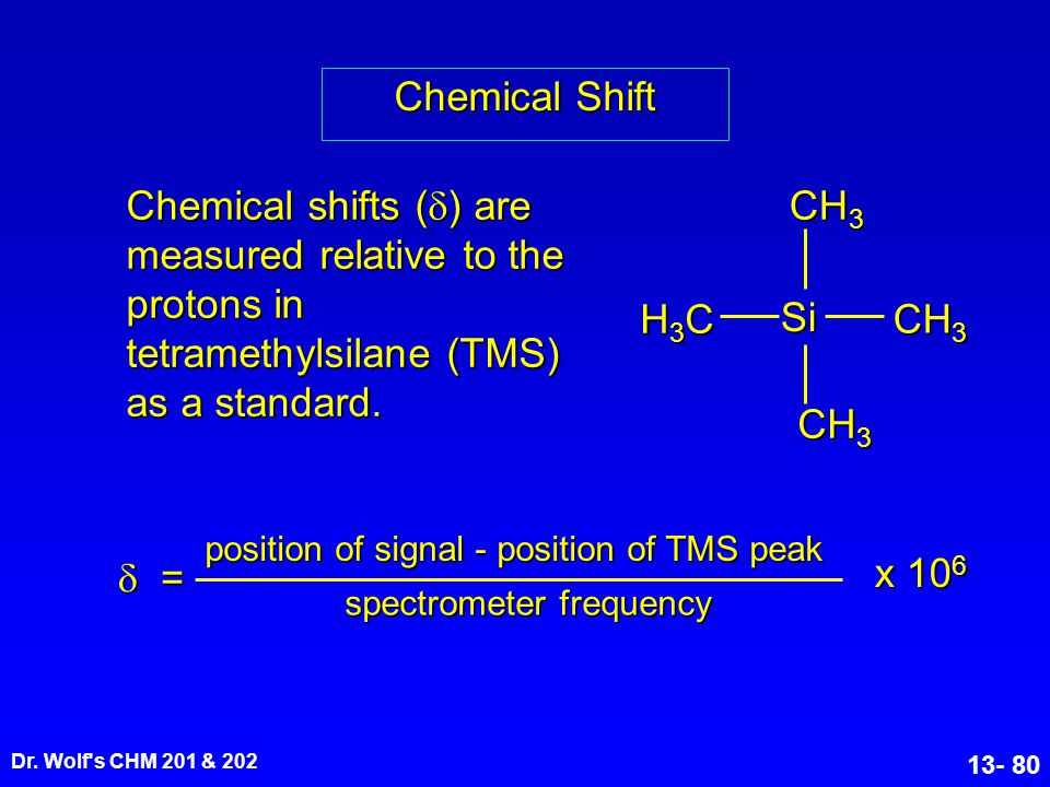 Chemical Shift Chemical shifts (d) are measured relative to the protons in tetramethylsilane (TMS) as a standard.