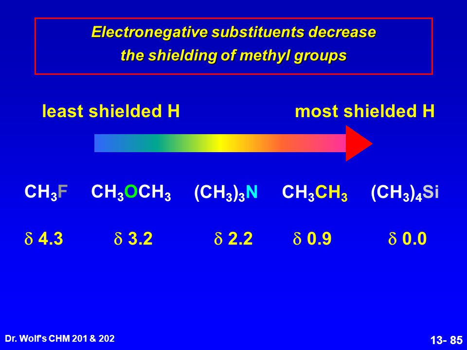 Electronegative substituents decrease the shielding of methyl groups