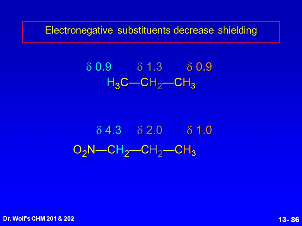 Electronegative substituents decrease shielding