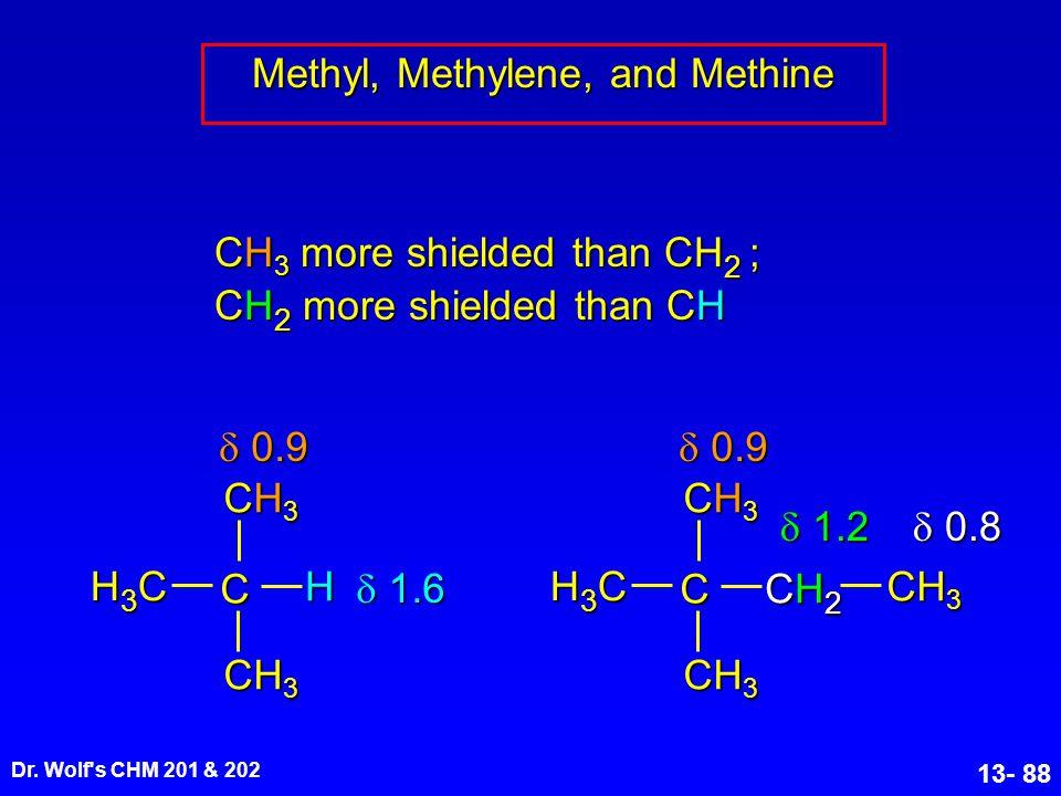 Methyl, Methylene, and Methine