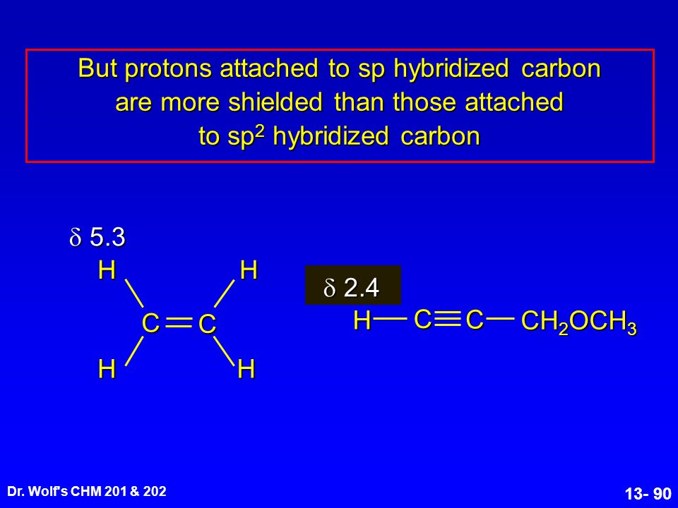 But protons attached to sp hybridized carbon are more shielded than those attached to sp2 hybridized carbon