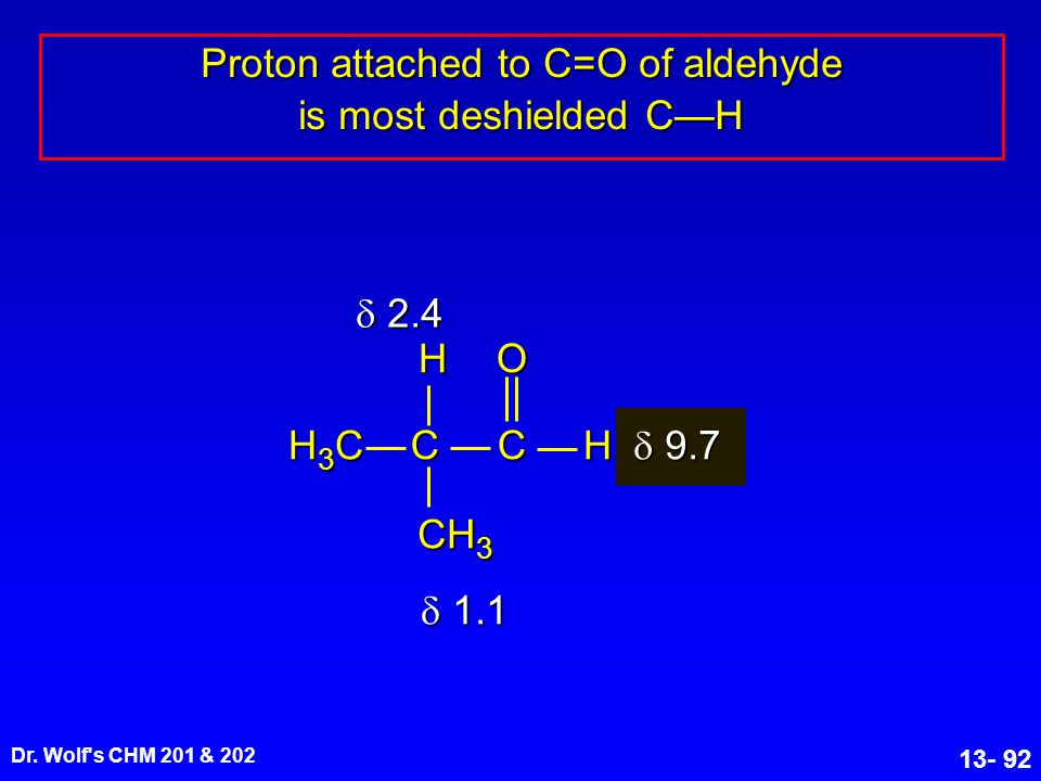 Proton attached to C=O of aldehyde is most deshielded C—H