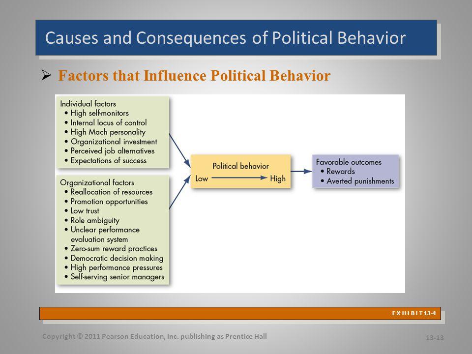 Employee Responses to Organizational Politics
