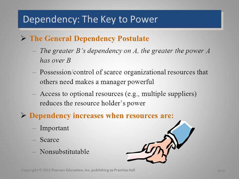 Power Tactics Power Tactics