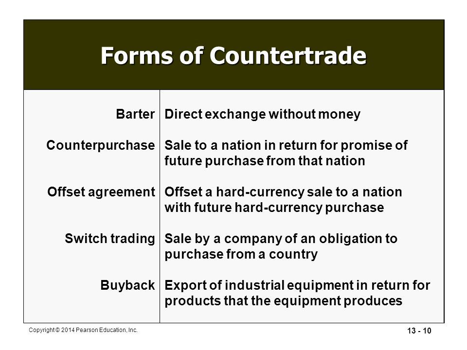 Forms of Countertrade Barter Counterpurchase Offset agreement