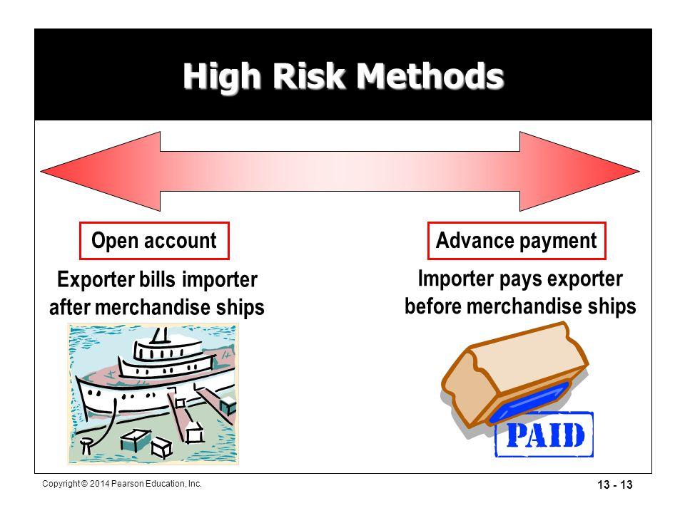 High Risk Methods Open account Advance payment