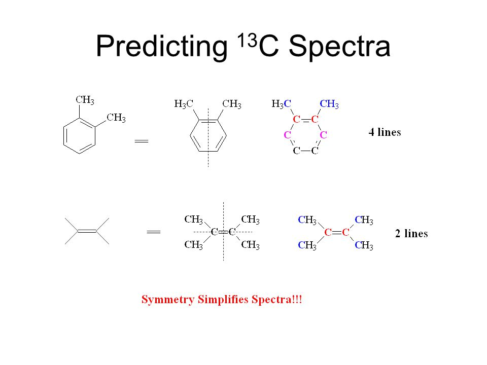 Predicting 13C Spectra