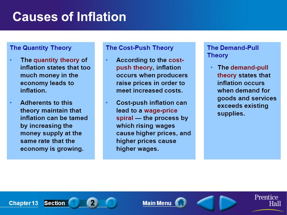 Causes of Inflation The Quantity Theory