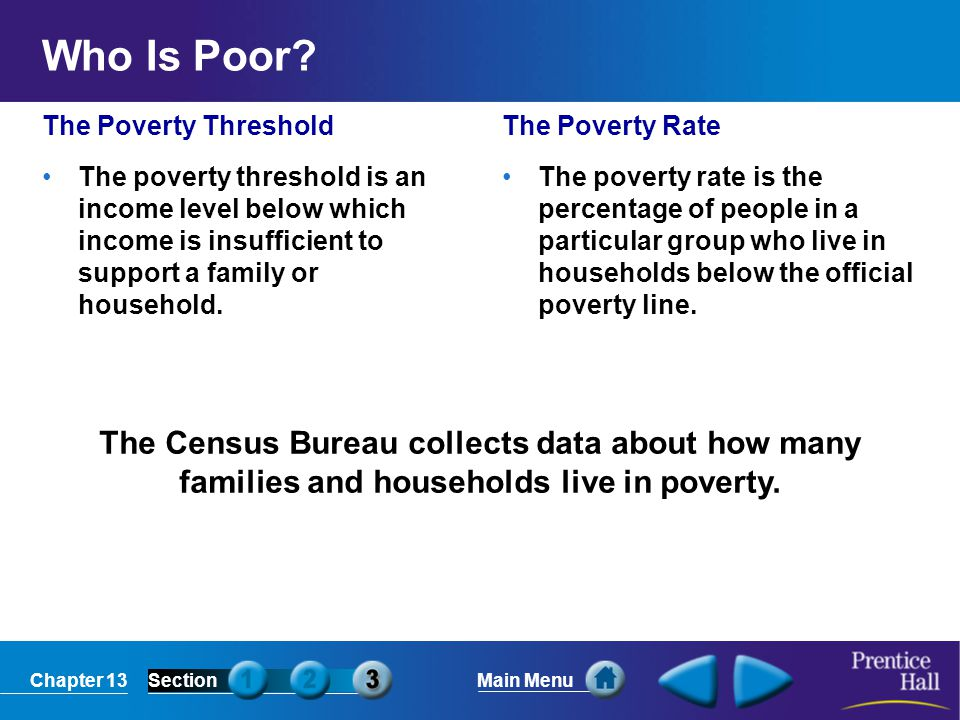 Who Is Poor The Poverty Threshold.