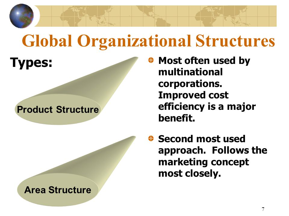 Global Organizational Structures