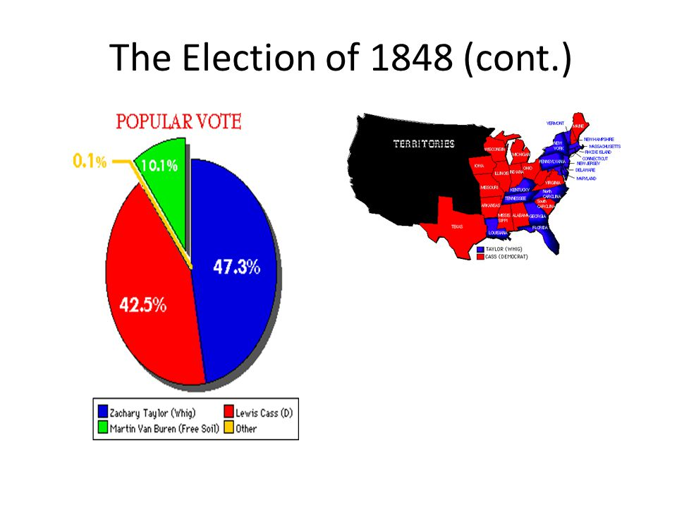 The Election of 1848 (cont.)