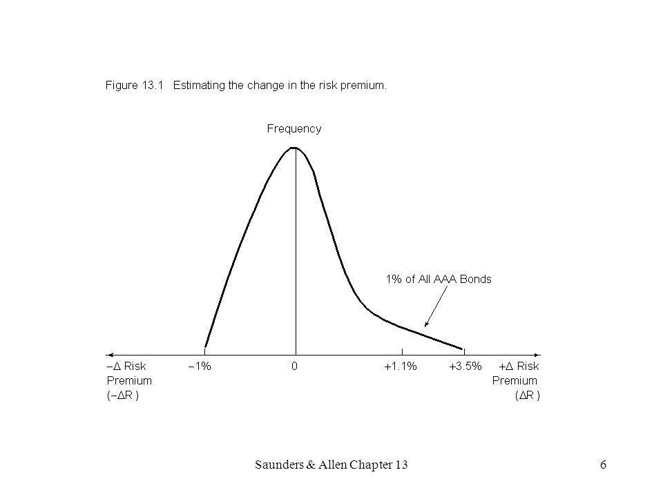 Saunders & Allen Chapter 13