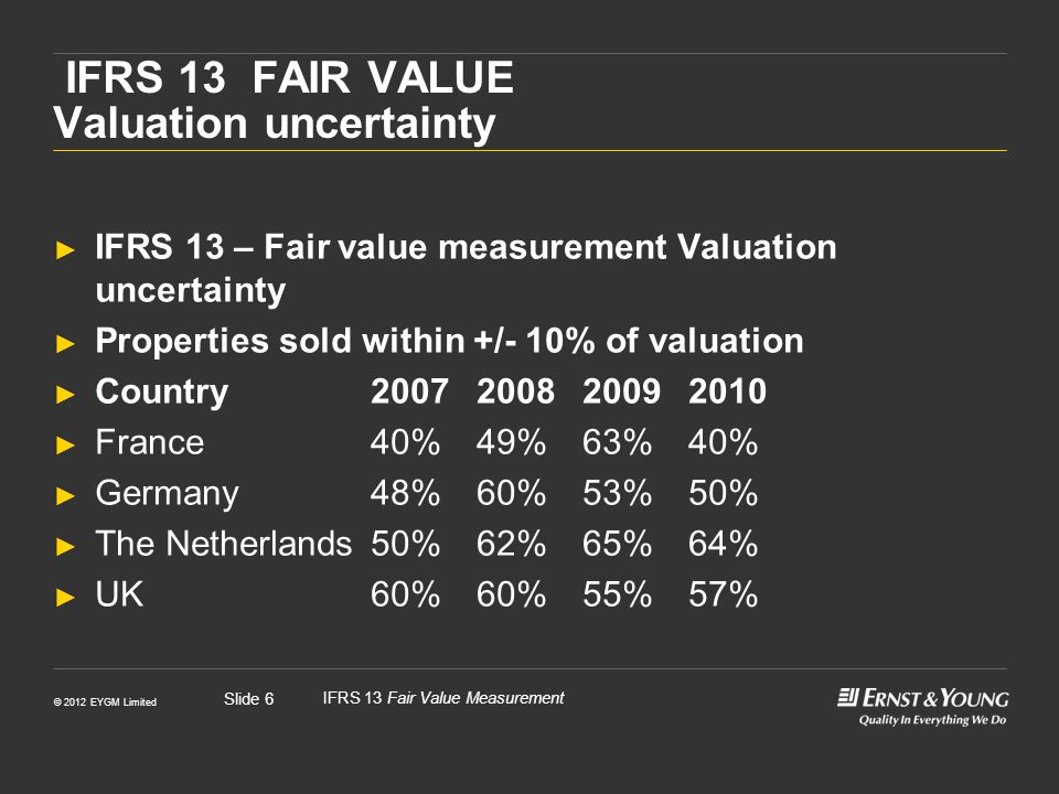 IFRS 13 FAIR VALUE Valuation uncertainty