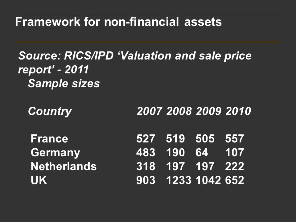 Framework for non-financial assets