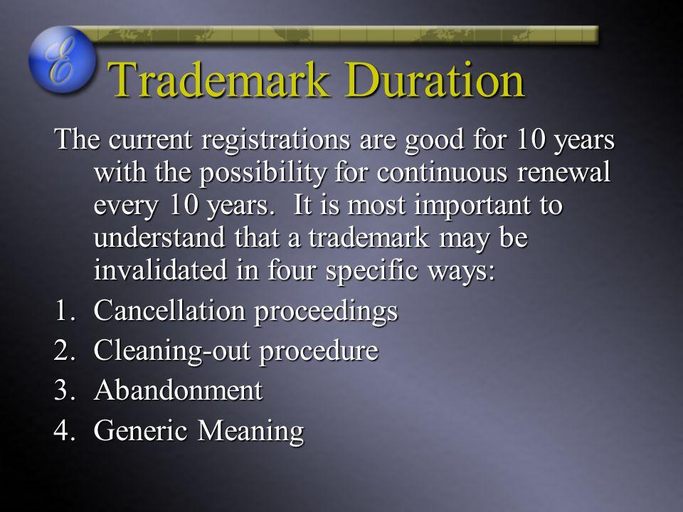 Trademark Duration