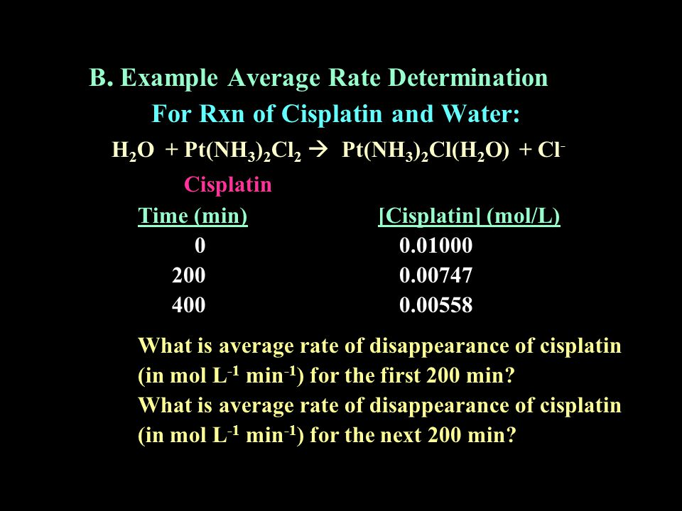 B. Example Average Rate Determination