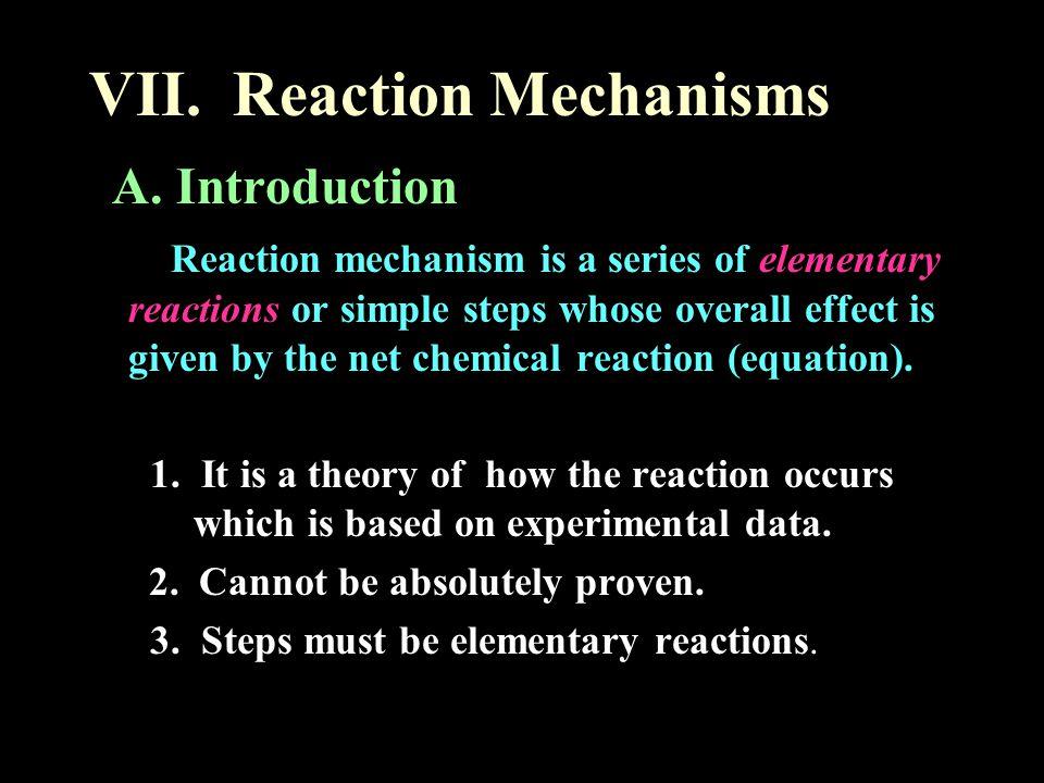 VII. Reaction Mechanisms