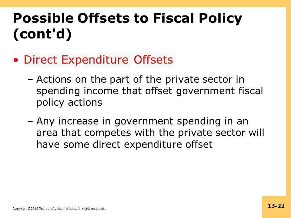 Possible Offsets to Fiscal Policy (cont d)