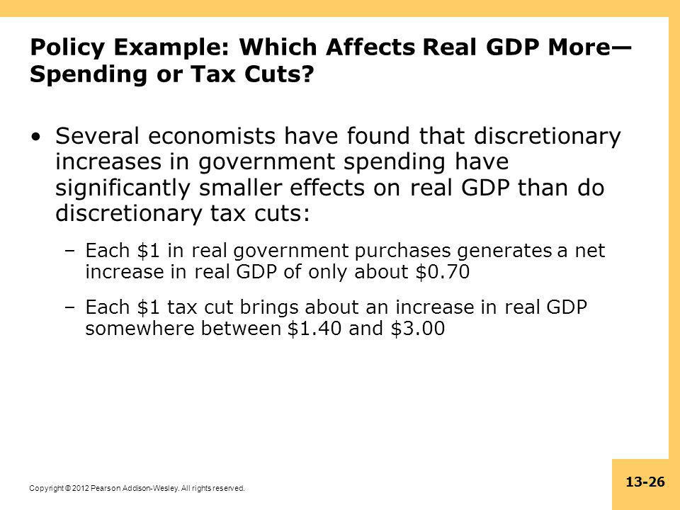 Policy Example: Which Affects Real GDP More—Spending or Tax Cuts