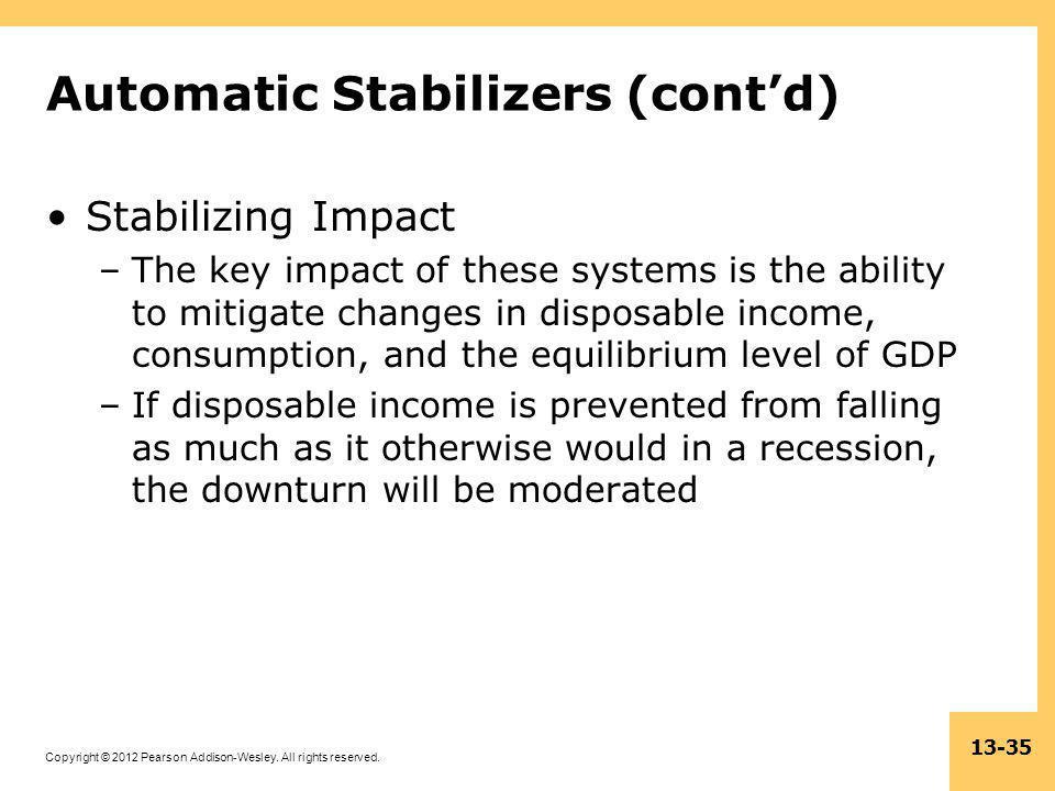 Automatic Stabilizers (cont'd)